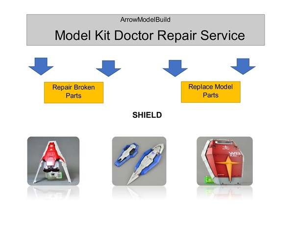 Picture of ArrowModelBuild: Model Kit Doctor Repair Service (Gundam Shield)