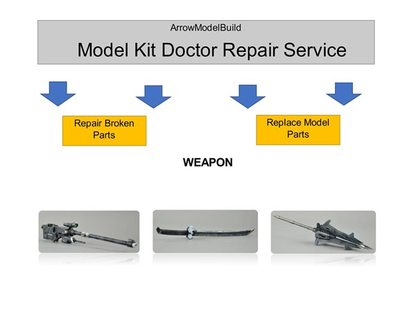 Picture of ArrowModelBuild: Model Kit Doctor Repair Service (Gundam Weapon)